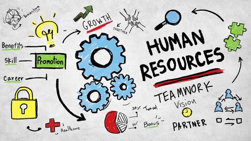 Human-Resources